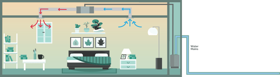 Bedroom, wall mounted air conditioner, water-cooled (heating), illustration