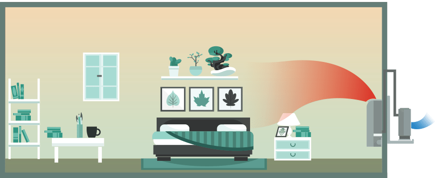 Bedroom, low wall mounted Air Conditioner, single-split (heating), illustration