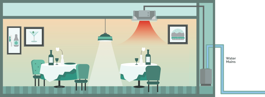 Ceiling mounted cassette air conditioner in a restaurant, water-cooled (heating), illustration