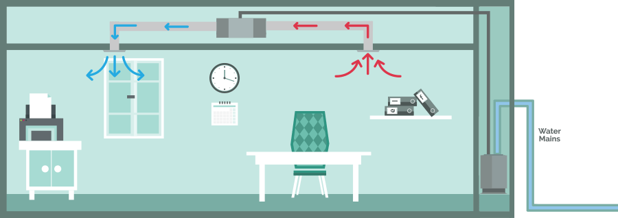 Water-Cooled Ducted Air Conditioning system in a school illustration (heating)